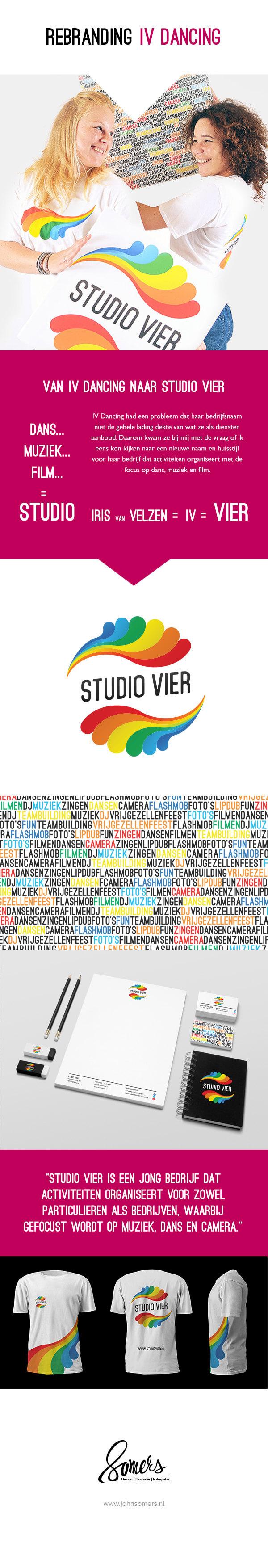 StudioVier_uitlegplaat